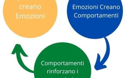 Terapia cognitivo comportamentale (CBT)